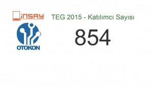 TEG 2015 Katılımcı Sayısı Insay